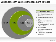 Dependence On Business Management 4 Stages Ppt Plan PowerPoint Slides