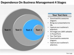 Dependence On Business Management 4 Stages Ppt Plan PowerPoint Templates