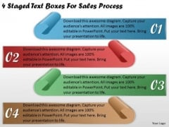 Develop Business Strategy 4 Staged Text Boxes For Sales Process Strategic Management Plan