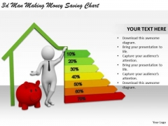 Developing Business Strategy 3d Man Making Money Saving Chart Basic Concepts