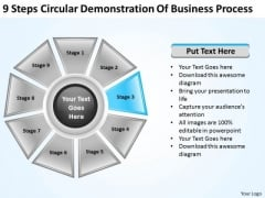 Developing Business Strategy Of Process Development Template