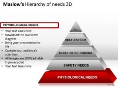 Diagram Maslows Hierarchy Of Needs 3d PowerPoint Slides And Ppt Diagram Templates