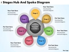 Diagram Of Business Cycle 7 Stages Hub And Spoke PowerPoint Slides