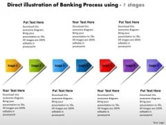Direct Illustration Of Banking Process Using 7 Stages Electrical Design PowerPoint Slides