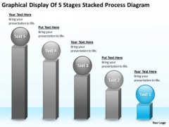 Display Of 5 Stages Stacked Process Diagram Sample Sales Business Plan PowerPoint Slides