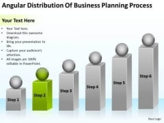 Distribution Of Business Planning Process Ppt Example PowerPoint Slides