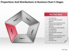 Distributions In Business Chart 5 Stages Plan PowerPoint Templates