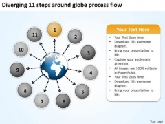 Diverging 11 Steps Around Globe Process Flow Cycle Network PowerPoint Slides