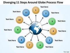 Diverging 11 Steps Around Globe Process Flow Ppt Circular Motion Chart PowerPoint Templates