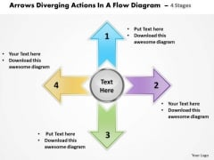 Diverging Actions Flow Diagram 4 Stages Circular Network PowerPoint Slides