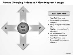Diverging Actions Flow Diagram 4 Stages Circular Process PowerPoint Slides