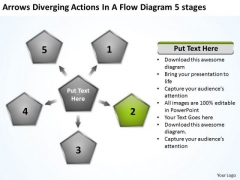 Diverging Actions Flow Diagram 5 Stages Circular Network PowerPoint Templates