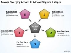 Diverging Actions Flow Diagram 5 Stages Cycle Process PowerPoint Templates