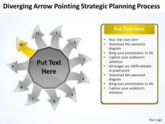 Diverging Arrow Pointing Strategic Planning Process Radial PowerPoint Slide