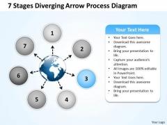 Diverging Arrow Process Diagram Relative Circular Flow PowerPoint Templates