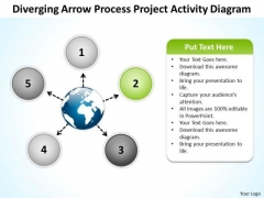 Diverging Arrow Process Project Activity Diagram Circle Radial Chart PowerPoint Slides