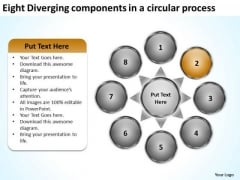 Diverging Components A Circular Process Layout Network PowerPoint Templates