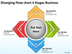 Diverging Flow Chart 4 Stages Business Cycle PowerPoint Slides