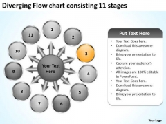 Diverging Flow Chart Consisting 11 Stages Cycle Layout PowerPoint Templates
