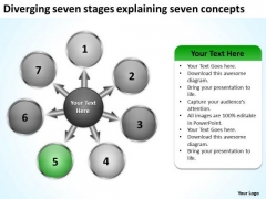 Diverging Seven Stages Explaining Concepts Circular Chart PowerPoint Slides