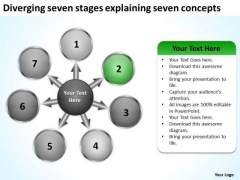 Diverging Seven Stages Explaining Concepts Target Chart PowerPoint Templates