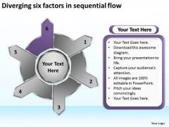 Diverging Six Factors Sequential Flow Circular Arrow Process PowerPoint Slides