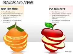 Dont Compare Oranges And Apples PowerPoint Slides And Ppt Diagram Templates