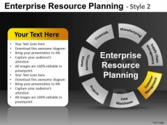 Download Enterprise Resource Planning 2 PowerPoint Slides And Ppt Diagram Templates