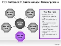 Download Model Circular Process How Write Business Plan Free PowerPoint Templates