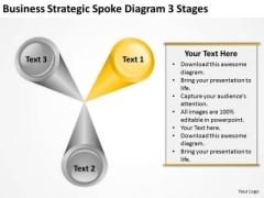 Download Strategic Spoke Diagram 3 Stages Step By Business Plan PowerPoint Templates