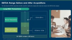 EBITDA Range Before And After Acquisitions Ppt Gallery Graphics Design PDF