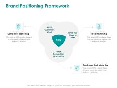 EMM Solution Brand Positioning Framework Formats PDF