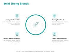 EMM Solution Build Strong Brands Guidelines PDF
