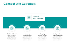 EMM Solution Connect With Customers Designs PDF