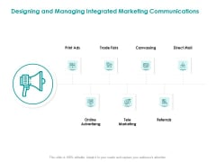 EMM Solution Designing And Managing Integrated Marketing Communications Ppt Styles Structure PDF