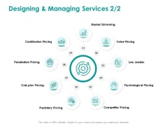 EMM Solution Designing And Managing Services Leader Template PDF
