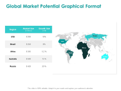 EMM Solution Global Market Potential Graphical Format Summary PDF