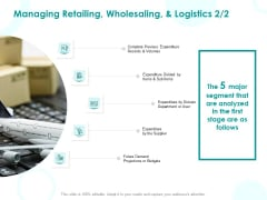 EMM Solution Managing Retailing Wholesaling And Logistics Items Ppt Summary Deck PDF