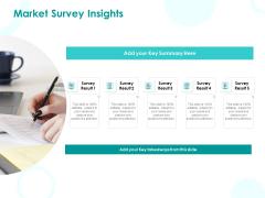 EMM Solution Market Survey Insights Ppt Ideas Designs Download PDF