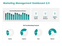 EMM Solution Marketing Management Dashboard Channel Ppt Infographics Icon PDF