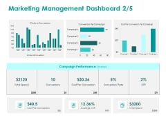 EMM Solution Marketing Management Dashboard Conversion Ppt Ideas Examples PDF