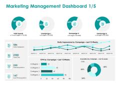EMM Solution Marketing Management Dashboard Spend Ppt File Microsoft PDF