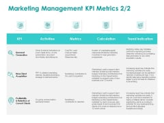 EMM Solution Marketing Management KPI Metrics Client Ppt Gallery Topics PDF