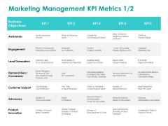 EMM Solution Marketing Management KPI Metrics Support Ppt Professional Gallery PDF