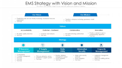 EMS Strategy With Vision And Mission Ppt Gallery Samples PDF