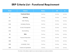ERP Criteria List Functional Requirement Ppt PowerPoint Presentation Layouts Design Templates