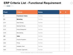 ERP Criteria List Functional Requirement Ppt PowerPoint Presentation Portfolio Portrait
