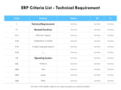 ERP Criteria List Technical Requirement Ppt PowerPoint Presentation Styles Example File