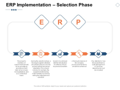 ERP Implementation Selection Phase Ppt PowerPoint Presentation Model Guidelines