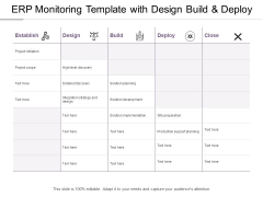 ERP Monitoring Template With Design Build And Deploy Ppt PowerPoint Presentation Show Inspiration